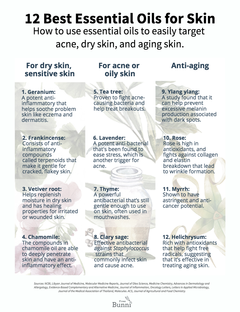 12 Best Essential Oils for Skin Free Bunni Infographic