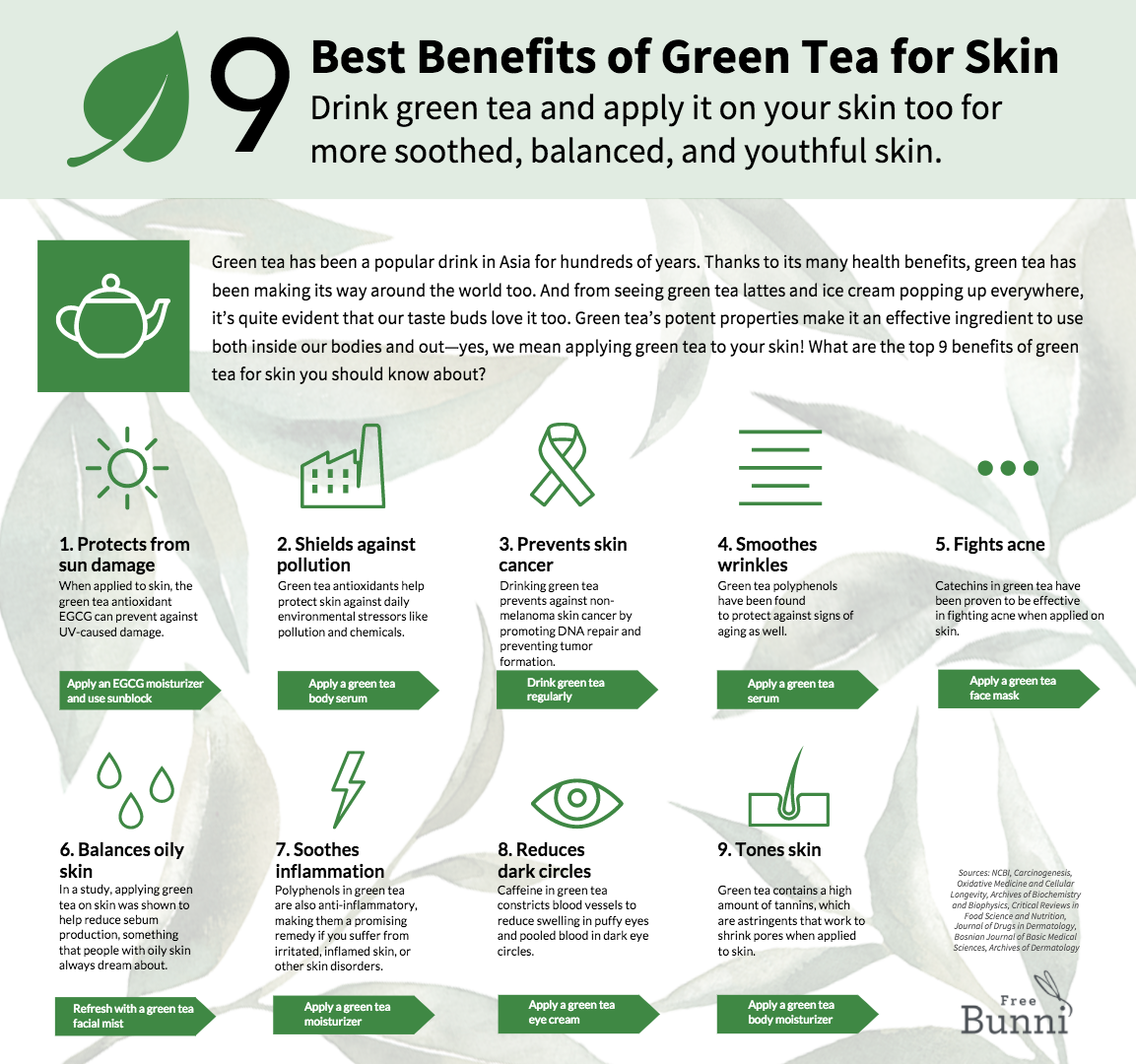 Best 9 Benefits of Green Tea for Skin Free Bunni Infographic